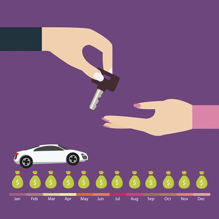 Car Loan, Car Loan Payments, Car Loan Approval, Interest Rates